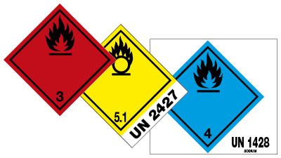 Etiquetage Classes de danger avec ou sans Code ONU